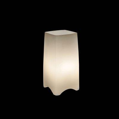 Lightstar Incom 801920 настольная лампаБелые<br>Настольная лампа – это не просто источник дополнительного освещения, но и оригинальный элемент декора. Его можно установить в спальне, гостиной, кабинете и других комнатах. Интернет-магазин «Светодом» предлагает настольные лампы разных стилей по доступным ценам. Благодаря большому ассортименту Вы обязательно найдете в нашем каталоге именно ту модель, которую искали.   Настольная лампа Lightstar 801920 – прекрасный вариант для завершения интерьера. Ее можно включить одновременно с люстрой для более яркого освещения или без нее для создания уютной атмосферы, настраивающей на отдых.   Купить настольную лампу Lightstar 801920 Вы можете с помощью виртуальной «Корзины» или по контактным номерам, указанным на сайте.<br><br>S освещ. до, м2: 2<br>Тип цоколя: E27<br>Количество ламп: 1<br>Размеры: D 160,5 H 300<br>Оттенок (цвет): белый<br>MAX мощность ламп, Вт: 40