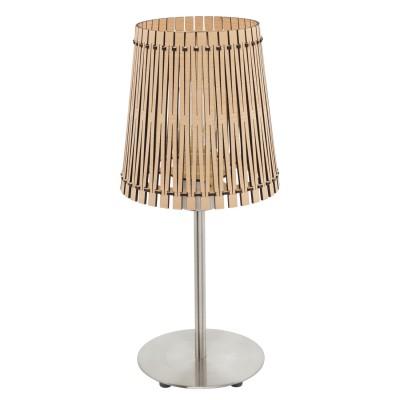 Eglo SENDERO 96196 Настольная лампаСовременные<br>Настольная лампа SENDERO, 1х60W(E27), ?180, H415, сталь, никель мат./дерево, клен применяется преимущественно в домашнем освещении с использованием стандартных выключателей и переключателей для сетей 220V.<br><br>Тип цоколя: E27<br>Цвет арматуры: серебристый<br>Количество ламп: 1<br>Диаметр, мм мм: 180<br>Высота, мм: 415<br>MAX мощность ламп, Вт: 60