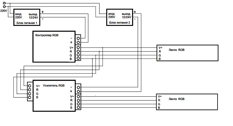 Схема подключения усилителя светодиодной ленты RGB